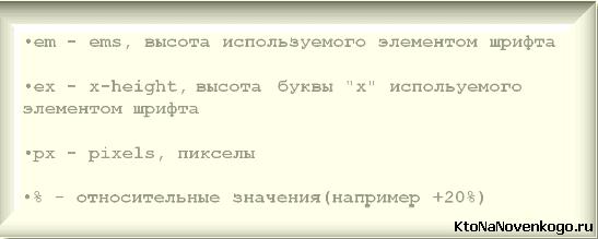Относительные размеры в CSS - пиксели, Em, Ex и проценты