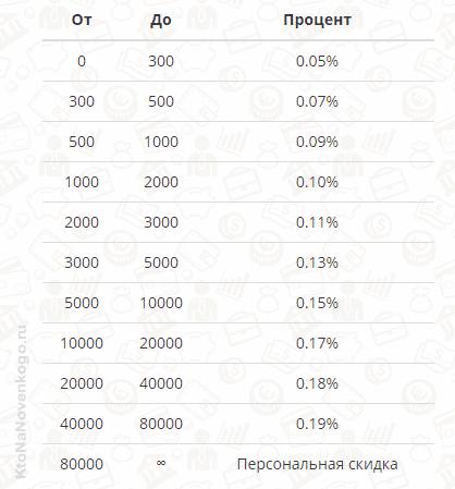 Platov скидка