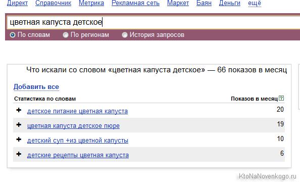 Подбор запросов в Вордстате Яндекса