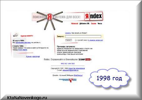 Как выглядел сайта Яндекса в 1998 году