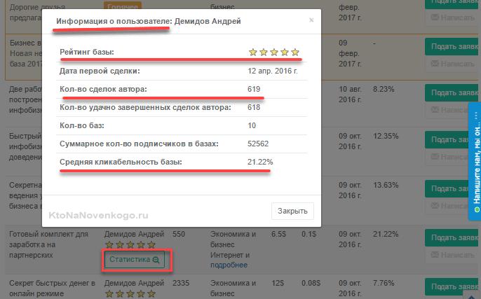 Оценить качество подписной базы в BazaarEmail
