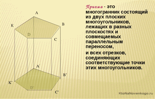 Что такое призма - определение и графическая иллюстраци