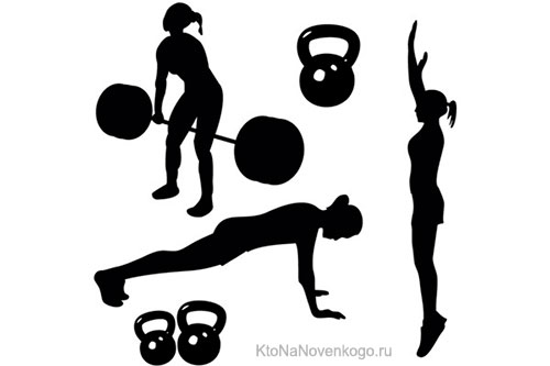 Повтор упражнений