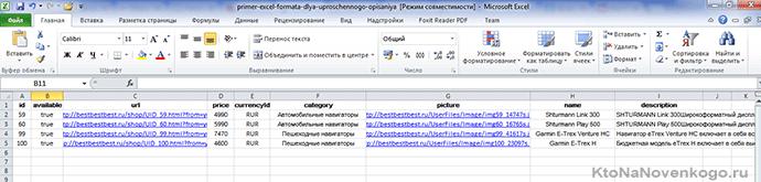 прайс-лист Excel для выгрузки в Маркет