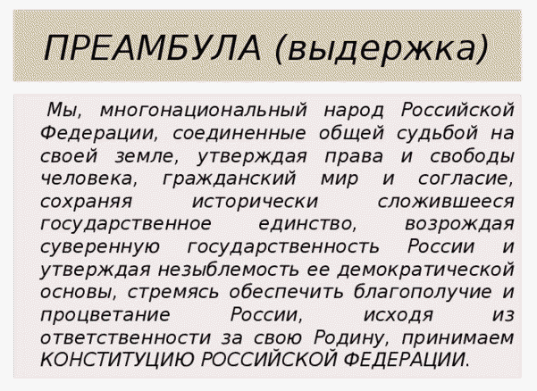 Gреамбула Конституции РФ