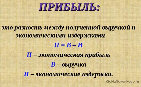 Изображение - Рентабельность это формула pribil-eto