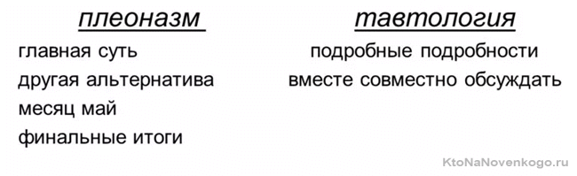 Примеры плеоназма и тавтологии