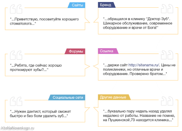 Примеры крауд-маркетинга