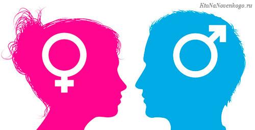 Что такое гендер и что означает гендерный признак