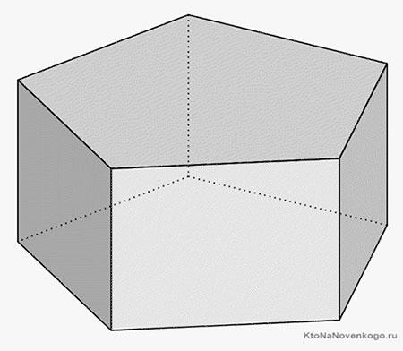 Что такое призма— определение и разновидности призм