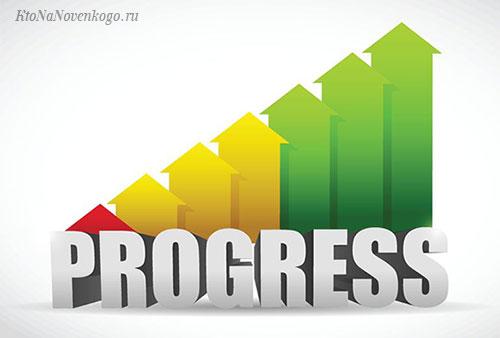 Что такое прогресс —  его критерии, противоречивость и  виды (общественный, научно-технический)