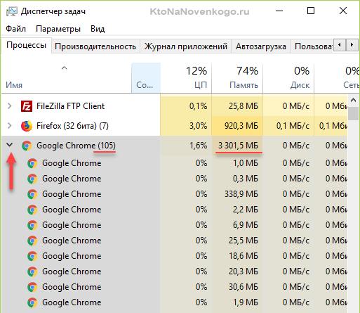 Каждая вкладка и расширение браузера - это отдельный процесс