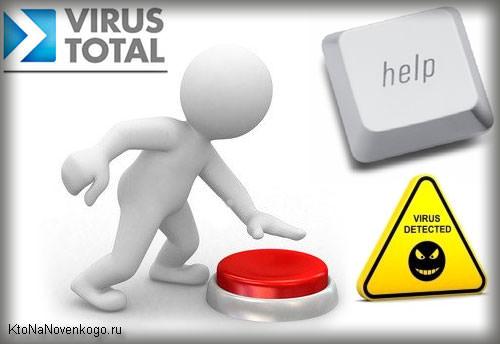 Коллаж на тему проверки сайта на вирусы