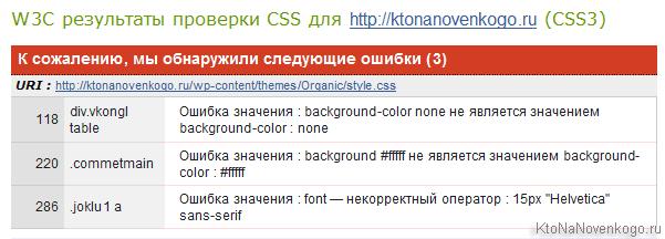 аудит CSS кода