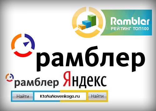 Коллаж из логотипов сервисов Рамблера