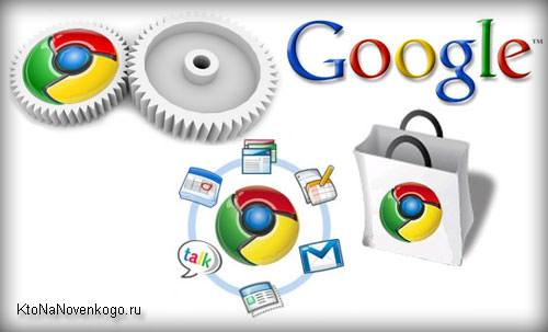 Коллаж на тему дополнений для браузера Гугл Хром
