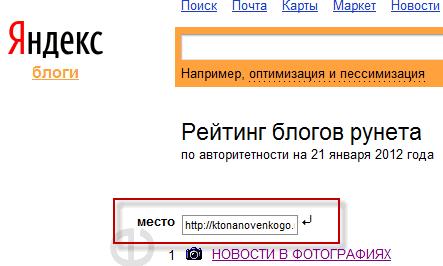 Рейтинг блогов рунете от Яндекса