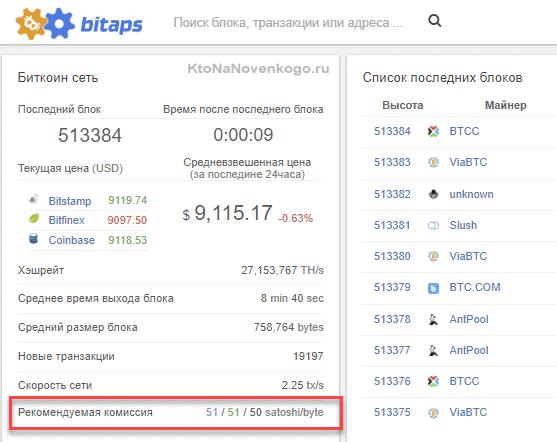 Какую комиссию ставить за биткоин транзакцию
