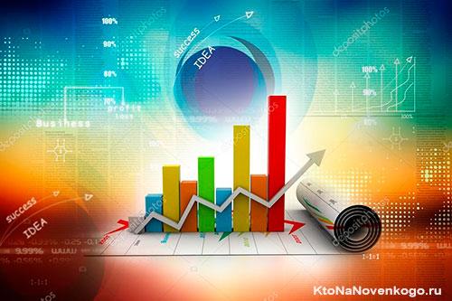 Что такое экономическая рентабельность