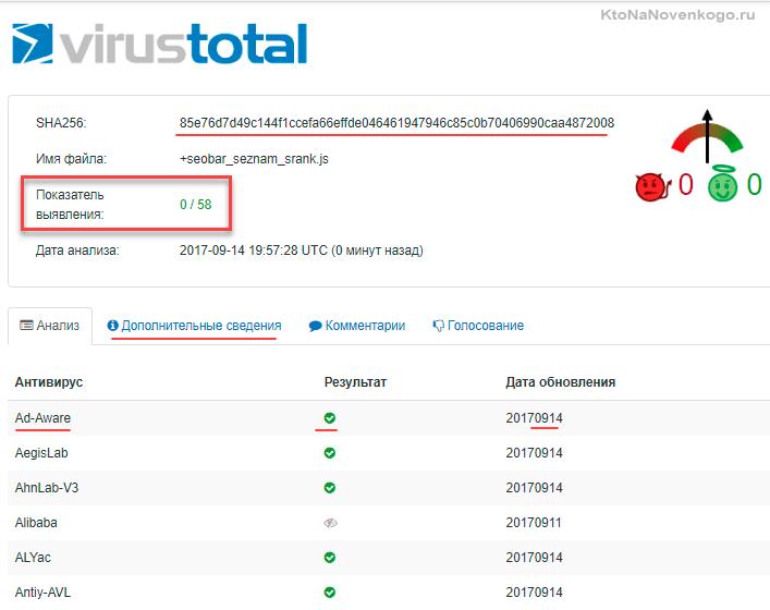 Результаты онлайн проверки файла на вирусы
