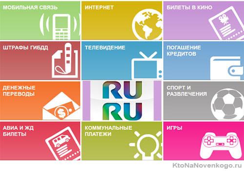 Платежная система RURU