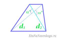 Диагонали