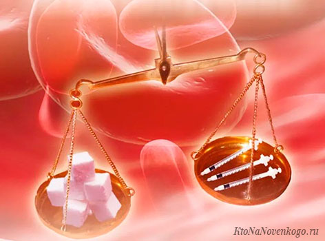 Диабет: необъявленная пандемия