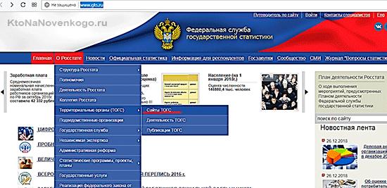 Сайты ТОГС