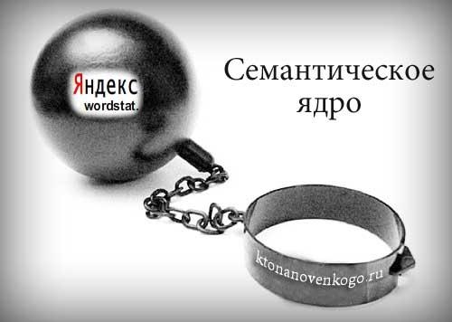 Вордстат Яндекса