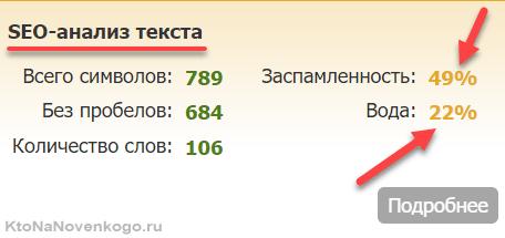 Seo-анализ в Текст.ру
