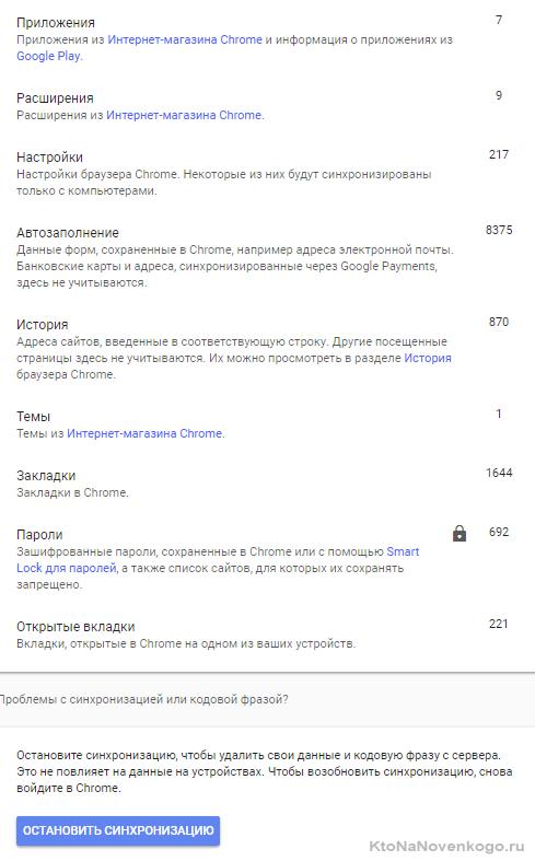 Синхронизация Хрома через Google аккант