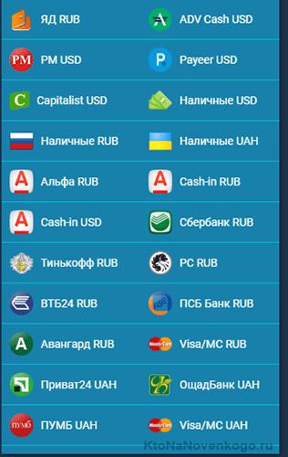 Системы онлайн-банкинга