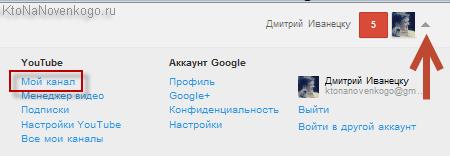 список форумов заработке интернете