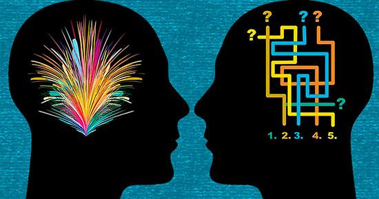 Схематичное отображение иррационального и рационального типа мышления