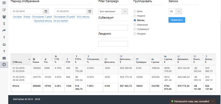 Скриншот статистики по заработку в BinPartner
