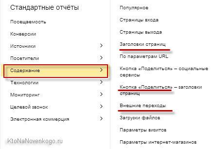 Вкладка Содержание в Яндекс.Метрике