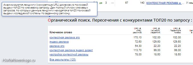 Совмещение запросов на лендинге с помощью Advodka