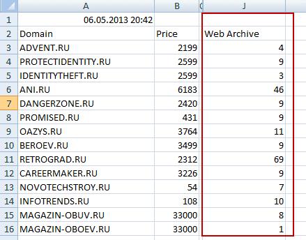 Список освобождающихся доменов