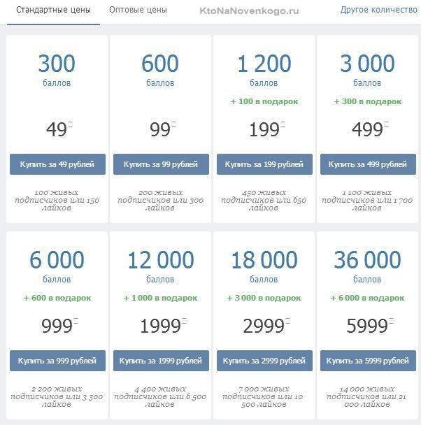 стандартные цены в ВкМикс