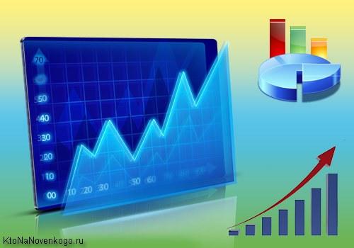 Графики и диаграммы статистики посещаемости сайта