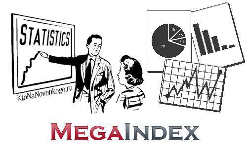 Коллаж из логотипов Мегаиндекса