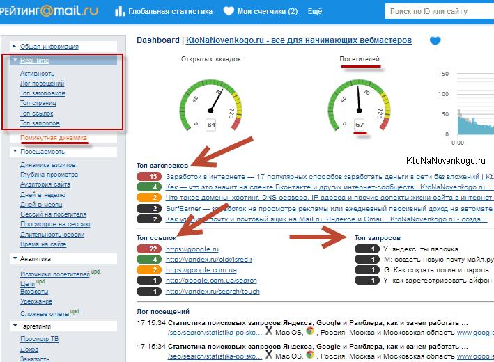 Статистика в реальном времени в рейтинге от Майл.ру