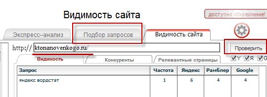 Проверка позиций сайта и подбор поисковых запросов