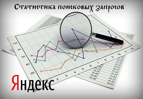 Коллаж на тему изучения статистики поисковых запросов