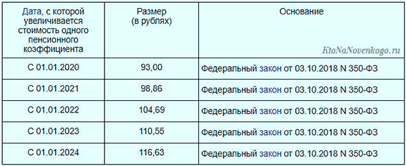 Cтоимость ИПК