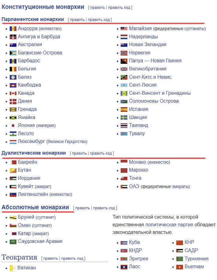 Cтраны монархии