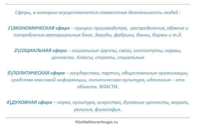 Структура общества