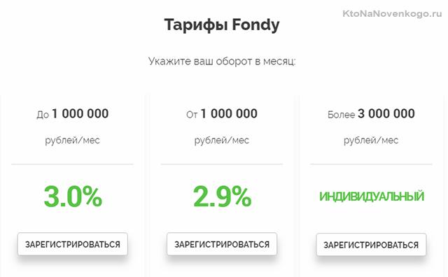 тарифы fondy