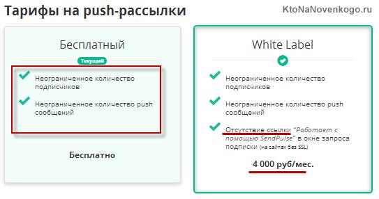 Бесплатный и платный тариф на push уведомления в SendPulse