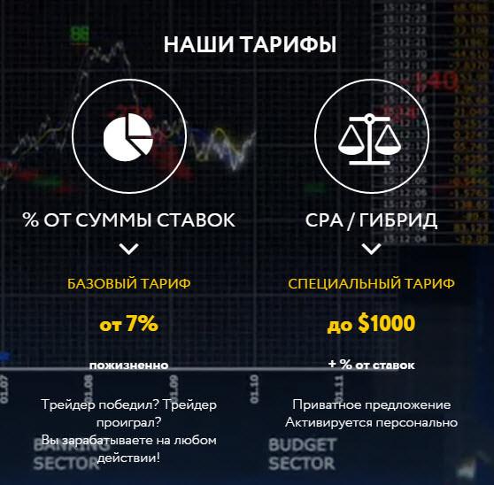 Тарифы партнерской программы